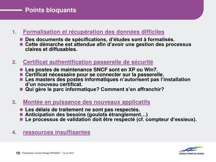 Points bloquants
