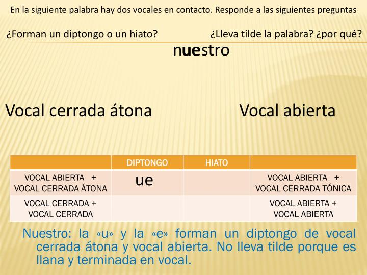 En la siguiente palabra hay dos vocales en contacto. Responde a las siguientes preguntas