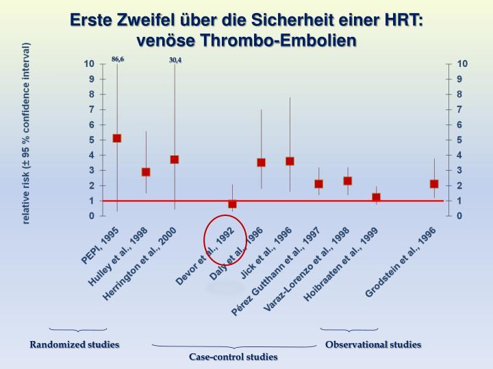 Erste Zweifel über die Sicherheit einer HRT: