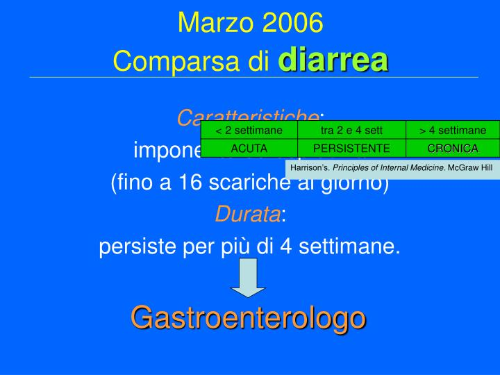 Marzo 2006