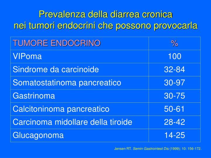 Prevalenza della diarrea cronica