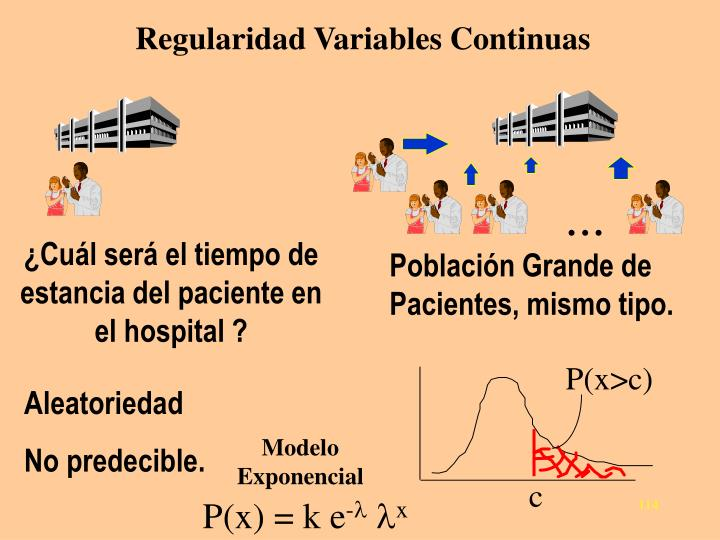 Regularidad Variables Continuas