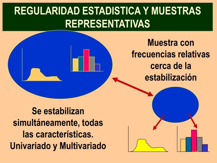 REGULARIDAD ESTADISTICA Y MUESTRAS REPRESENTATIVAS