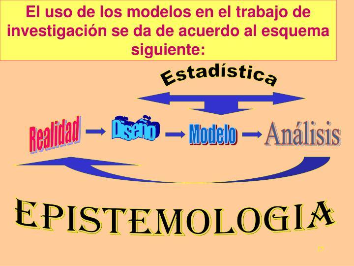 El uso de los modelos en el trabajo de investigación se da de acuerdo al esquema siguiente: