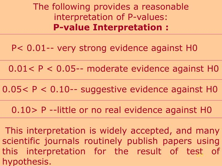 The following provides a reasonable interpretation of P-values: