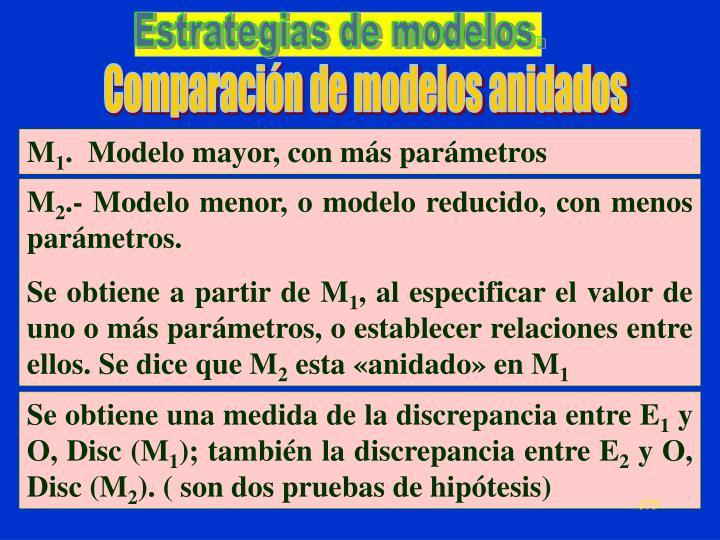Estrategias de modelos