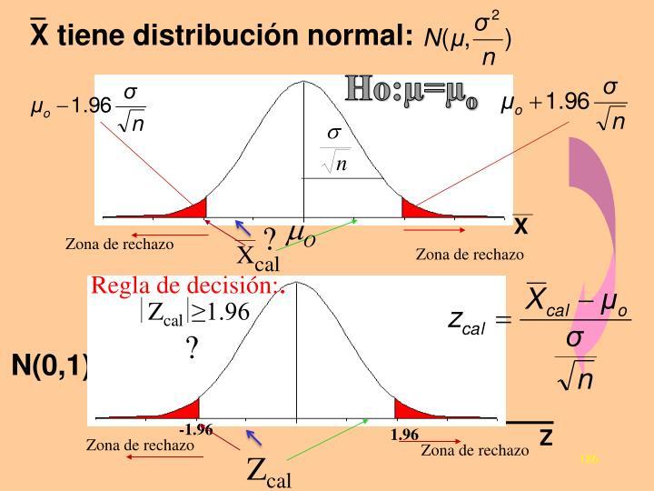 X tiene distribución normal: