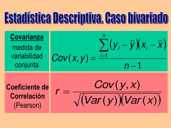 Estadística Descriptiva. Caso bivariado