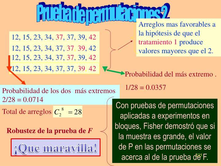Prueba de permutaciones 2