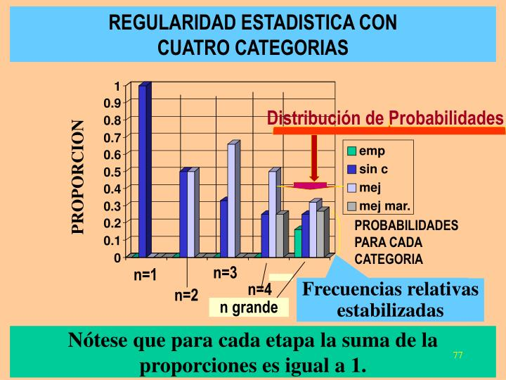 REGULARIDAD ESTADISTICA CON