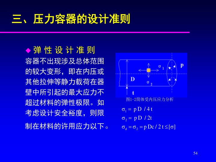 三、压力容器的设计准则