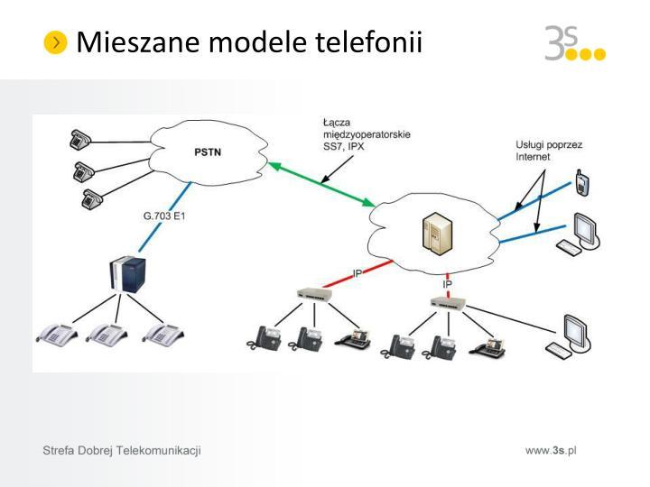 Mieszane modele telefonii