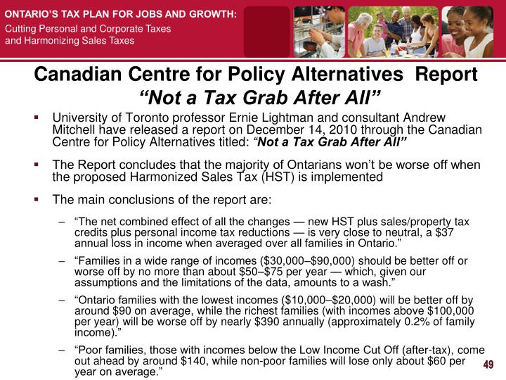 Canadian Centre for Policy Alternatives  Report