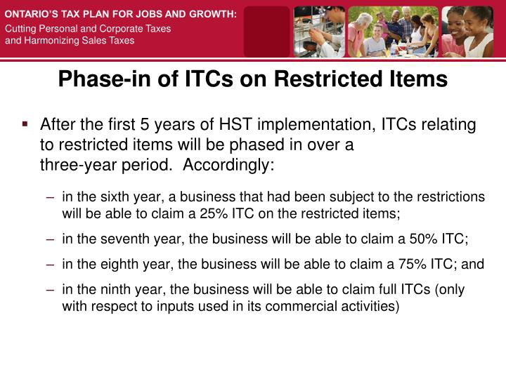 Phase-in of ITCs on Restricted Items
