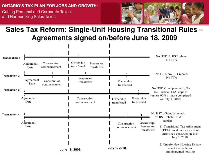 Sales Tax Reform: Single-Unit Housing Transitional Rules – Agreements signed on/before June 18, 2009