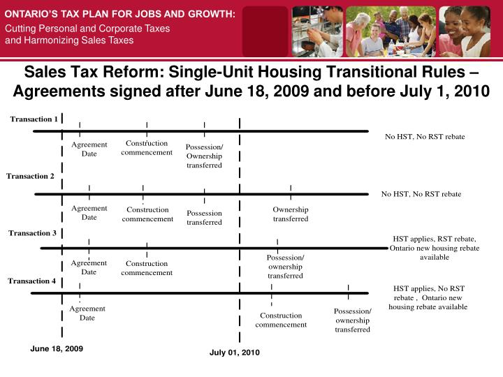 Sales Tax Reform: Single-Unit Housing Transitional Rules – Agreements signed after June 18, 2009 and before July 1, 2010