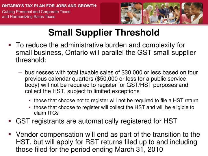 Small Supplier Threshold