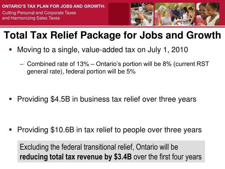 Total Tax Relief Package for Jobs and Growth