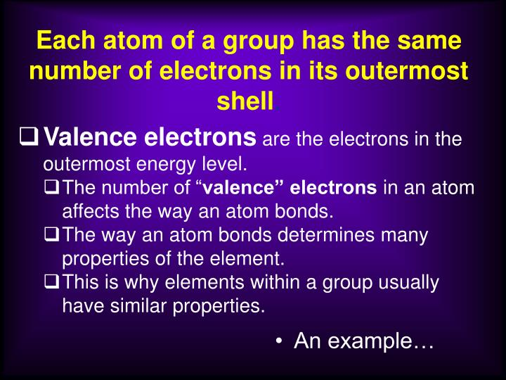 Each atom of a group has the same number of electrons in its outermost shell