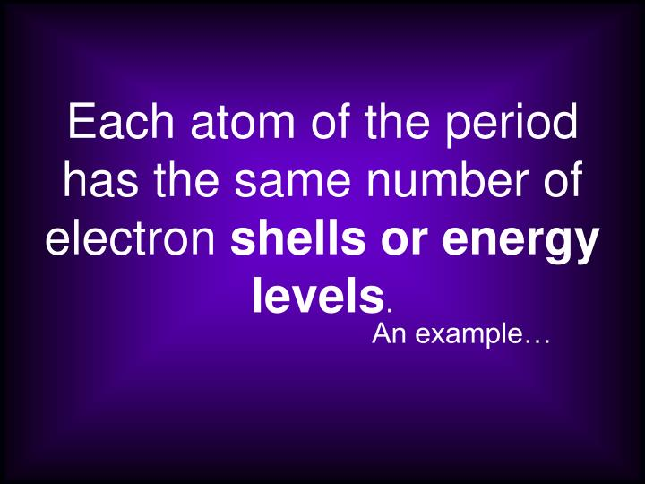 Each atom of the period has the same number of electron