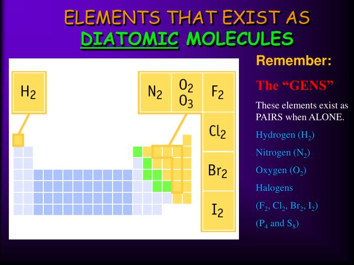 ELEMENTS THAT EXIST AS