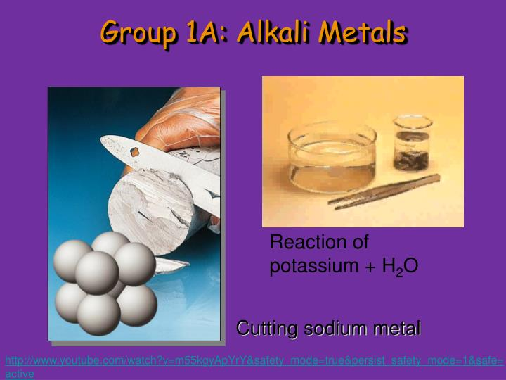 Group 1A: Alkali Metals