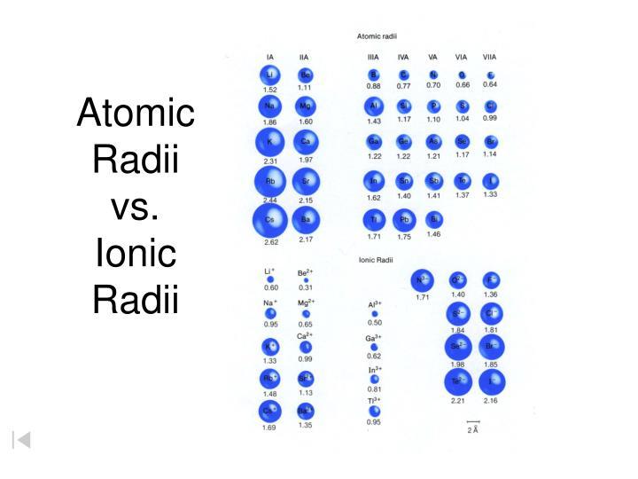 Atomic Radii vs. Ionic Radii