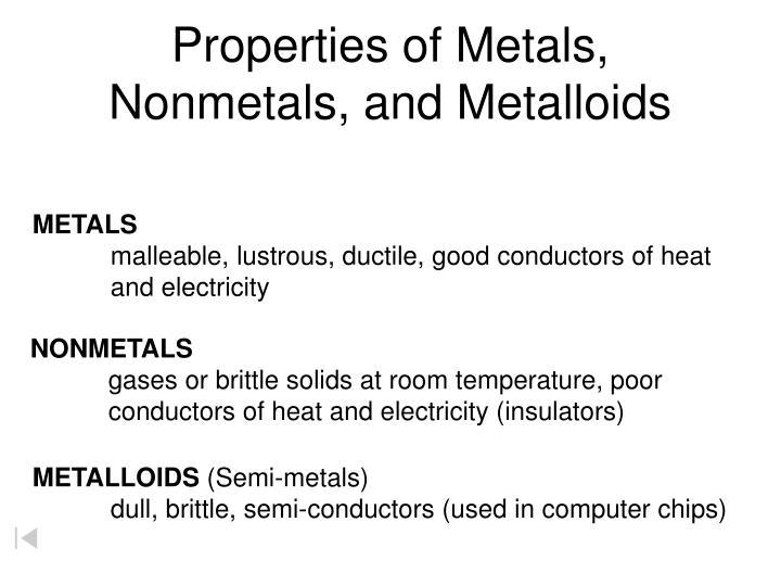 Properties of Metals, Nonmetals, and Metalloids