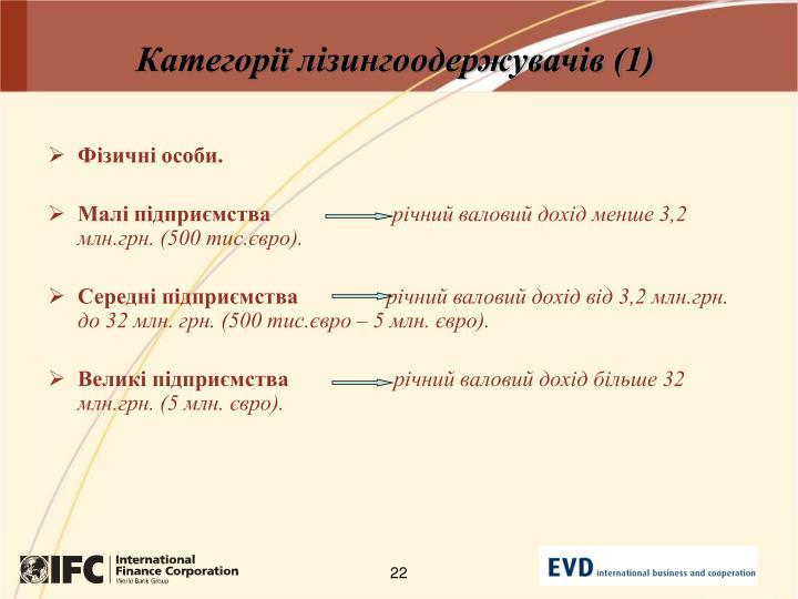 Категорії лізингоодержувачів (1)
