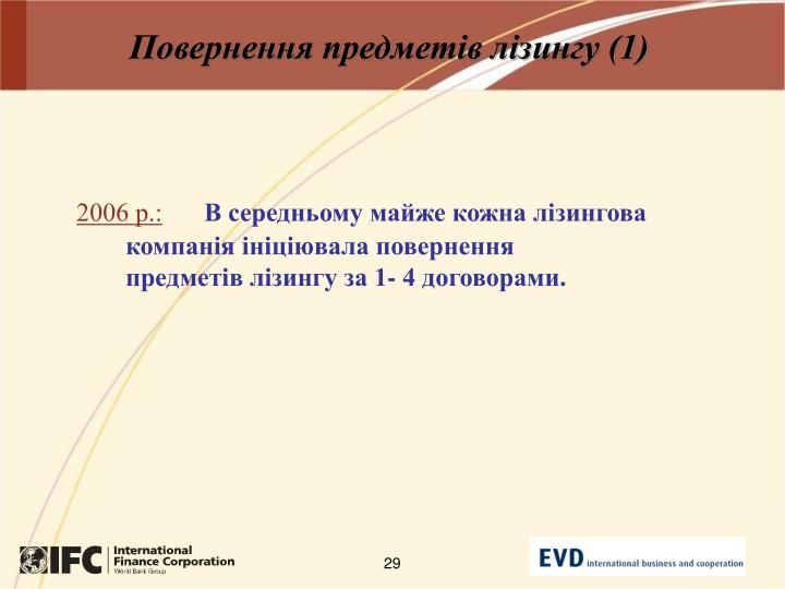 Повернення предметів лізингу (1)