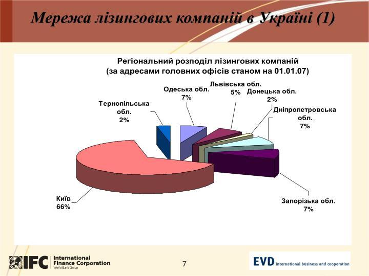 Мережа лізингових компаній в Україні (1)