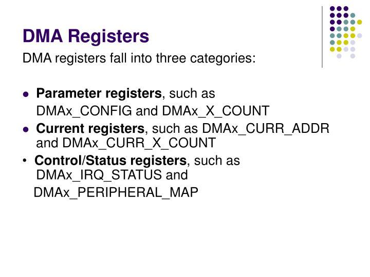 DMA Registers