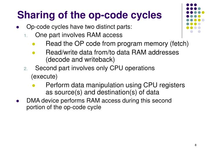 Sharing of the op-code cycles