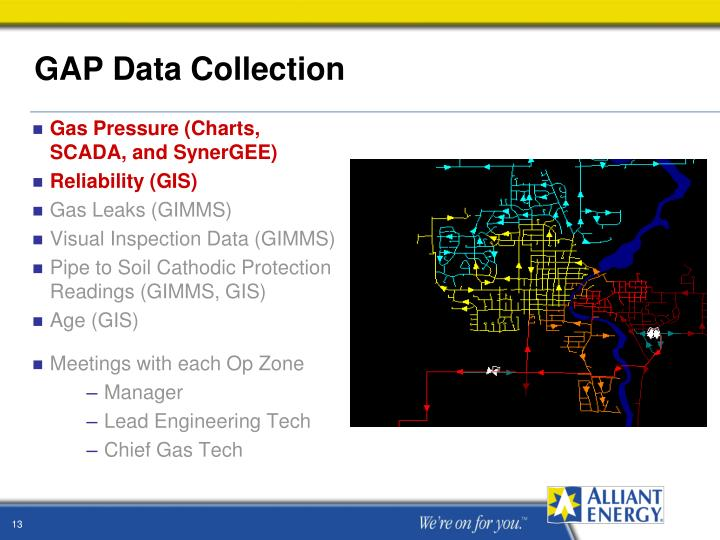 GAP Data Collection