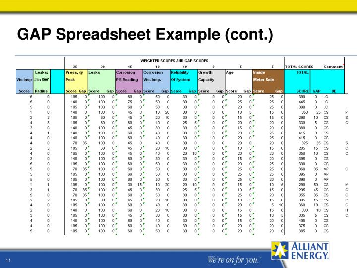 GAP Spreadsheet Example (cont.)