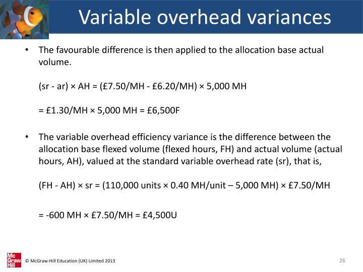 Variable overhead variances