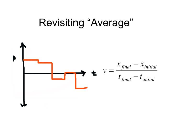 "Revisiting ""Average"""