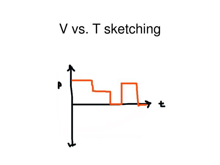 V vs. T sketching