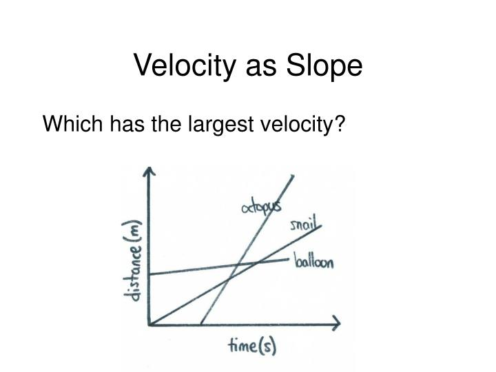 Velocity as Slope