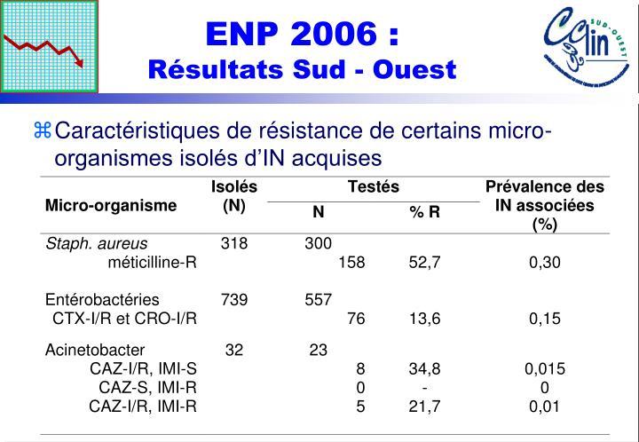 ENP 2006 :