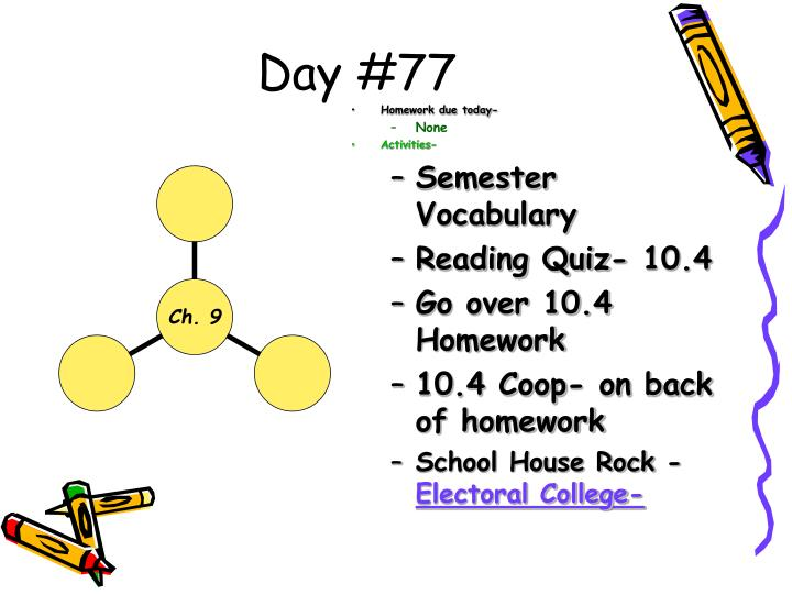 Day #77