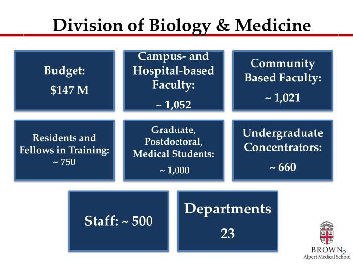 Division of Biology & Medicine