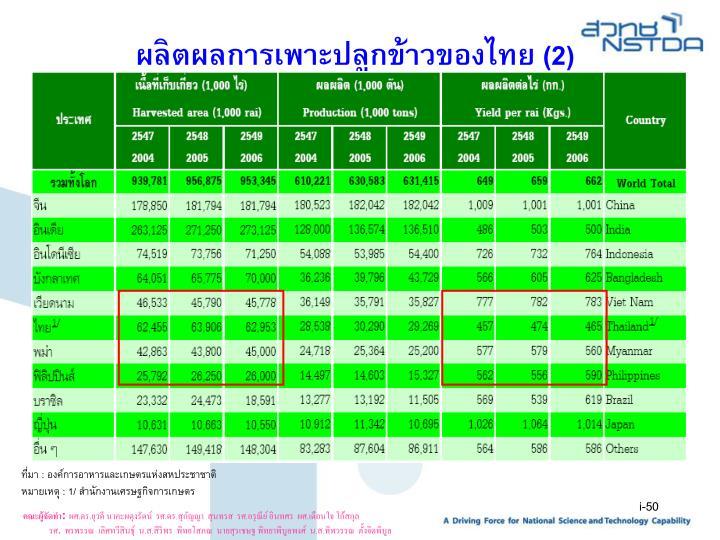 ผลิตผลการเพาะปลูกข้าวของไทย (2)