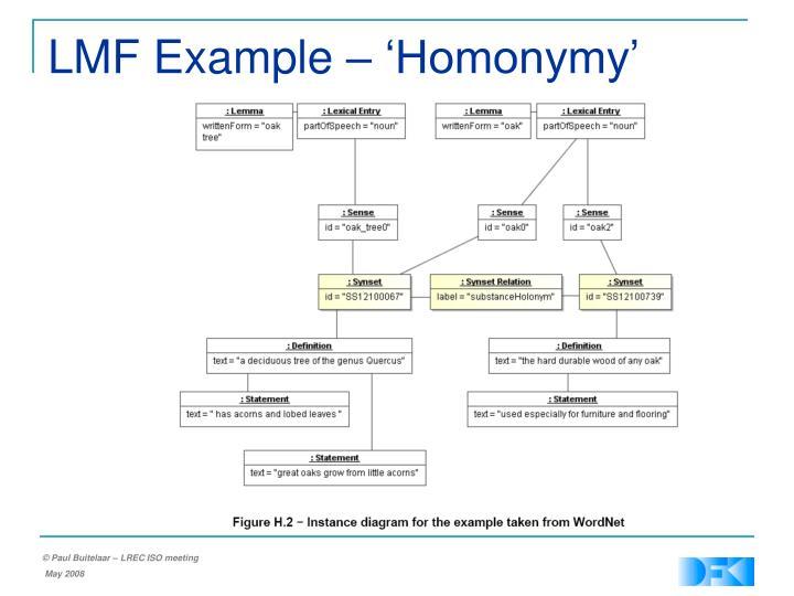 LMF Example – 'Homonymy'
