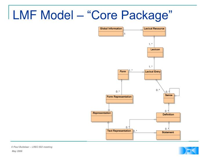 "LMF Model – ""Core Package"""