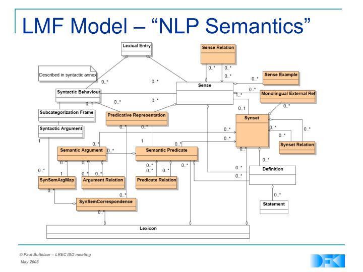 "LMF Model – ""NLP Semantics"""
