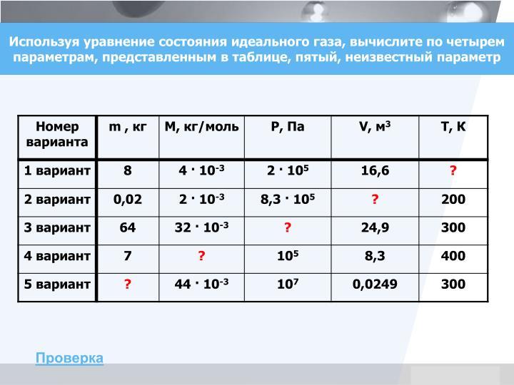 Используя уравнение состояния идеального газа, вычислите по четырем параметрам, представленным в таблице, пятый, неизвестный параметр