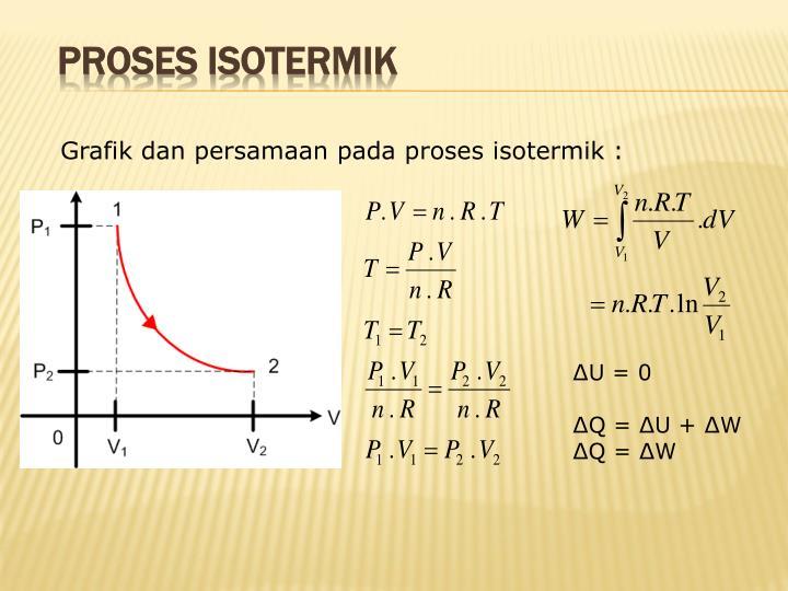 PROSES ISOTERMIK