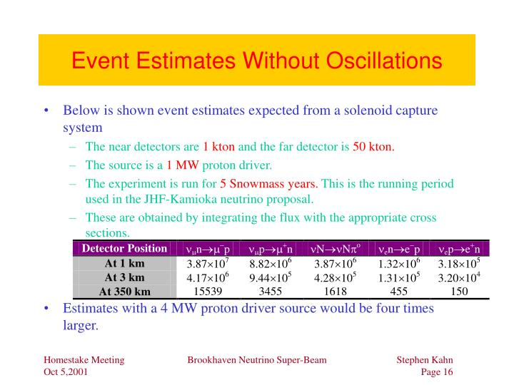 Event Estimates Without Oscillations