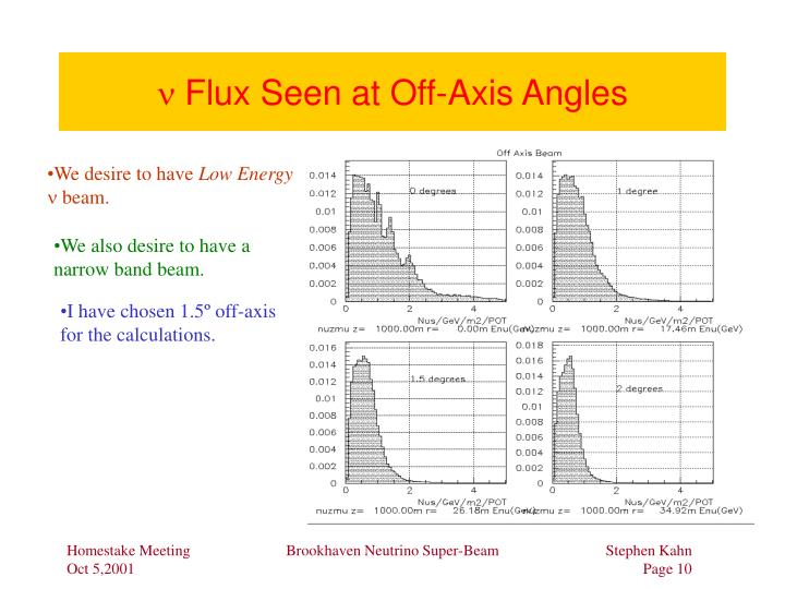  Flux Seen at Off-Axis Angles